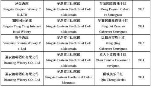 孙洁:《世界情》第13届国际赤霞珠美乐大赛结果出炉,宁夏斩获11金!