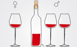 什么?适度饮用红酒还会有助于怀孕!