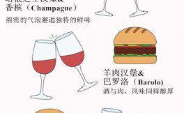 葡萄酒搭配汉堡,你试过吗?