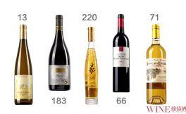 这五支极品葡萄酒你喝过没
