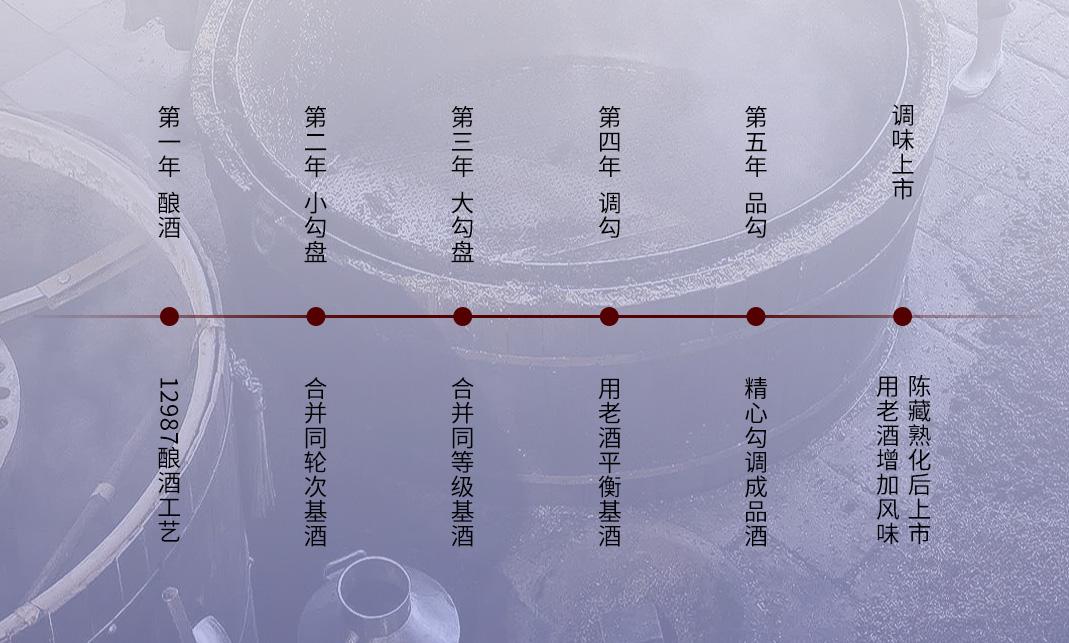 贵州茅台镇丝路久远·金洋酱香型白酒